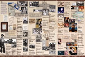 Anshei Israel